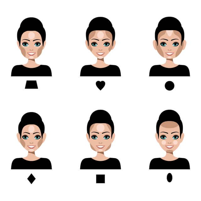 顔型別コントゥアリングを入れる位置のイラスト。上左から台形、ハート、丸。下左からひし形、資格、面長楕円