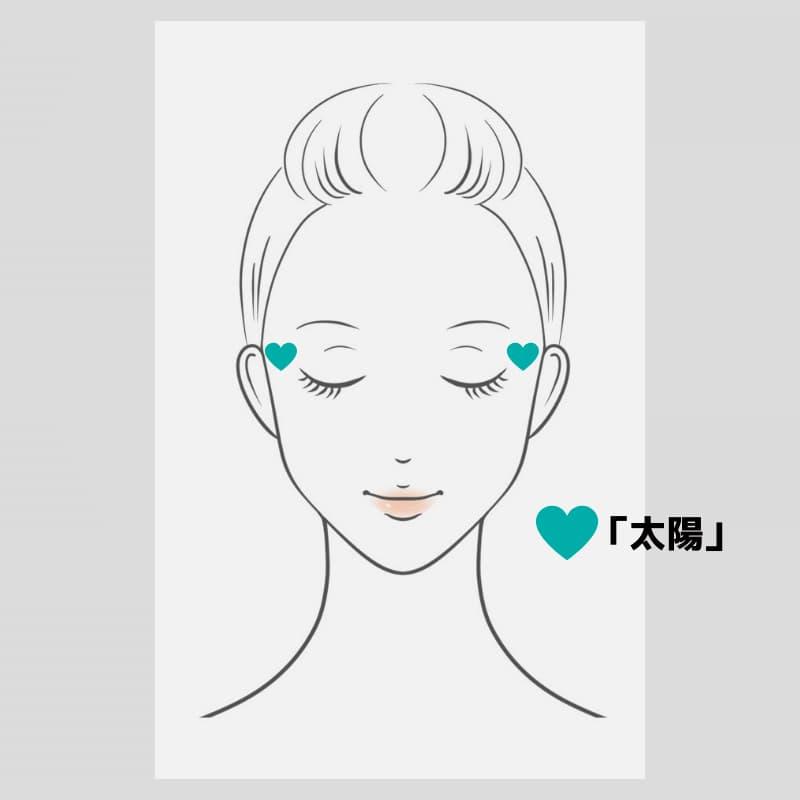 顔の代謝、循環を改善する「太陽」のツボ すこみみラボ