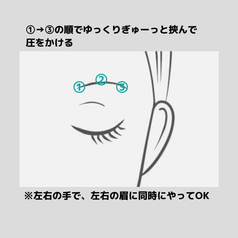 眉頭から眉尻まで、3か所のマッサージ箇所