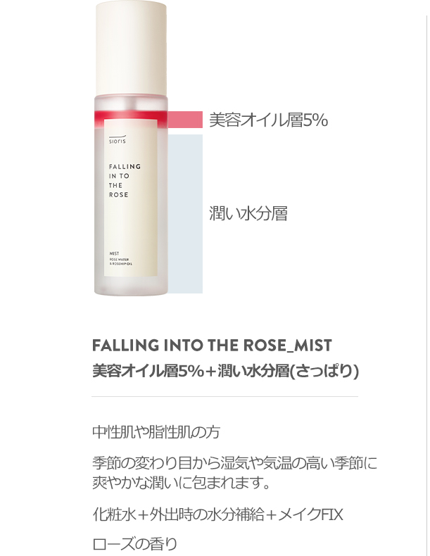 3 in 1 オイルイン美容ミスト(さっぱり) Falling into the rose mist